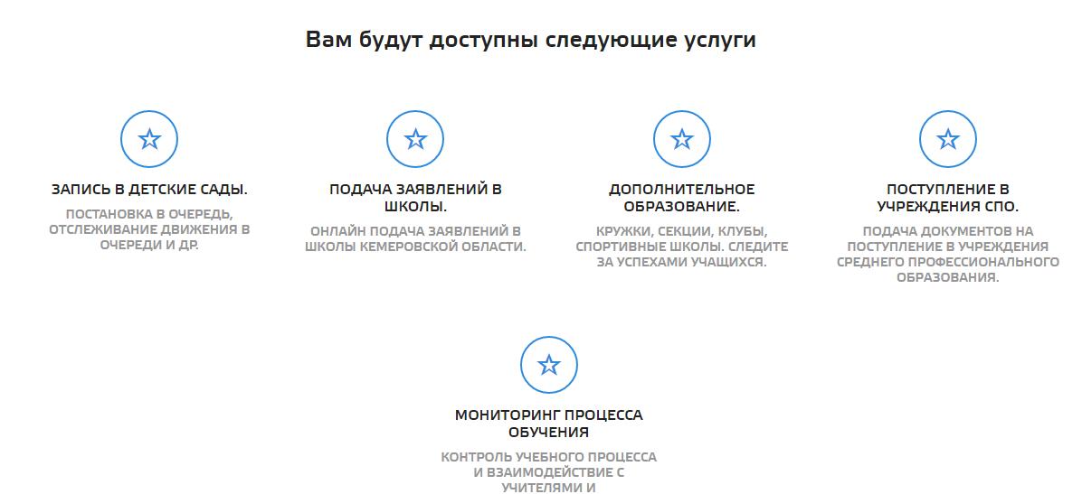 Возможности личного кабинета cabinet.ruobr.ru
