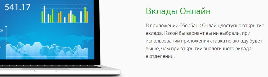 Открытие вклада на сайте Сбербанка