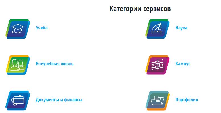 Разделы личного кабинета УРФУ для студента