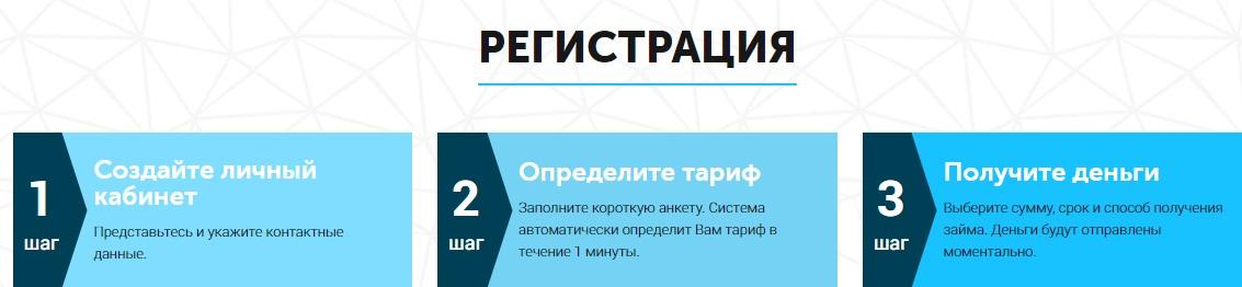 мтс банк саратов кредит наличными